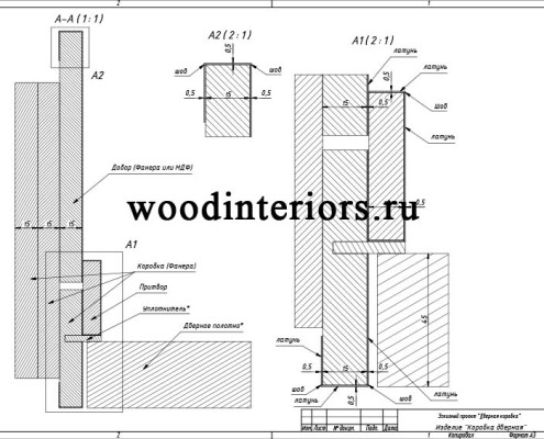 Двери из латуни и дерева. Дизайн-проект